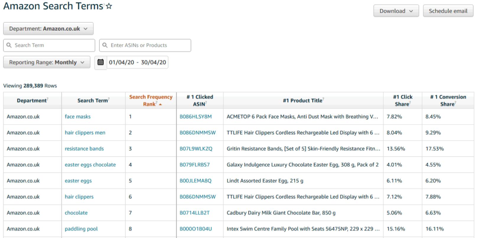 亚马逊数据工具:看懂亚马逊后台的这些数据报告,还怕没订单?